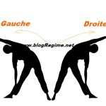 Affiner sa taille exercices